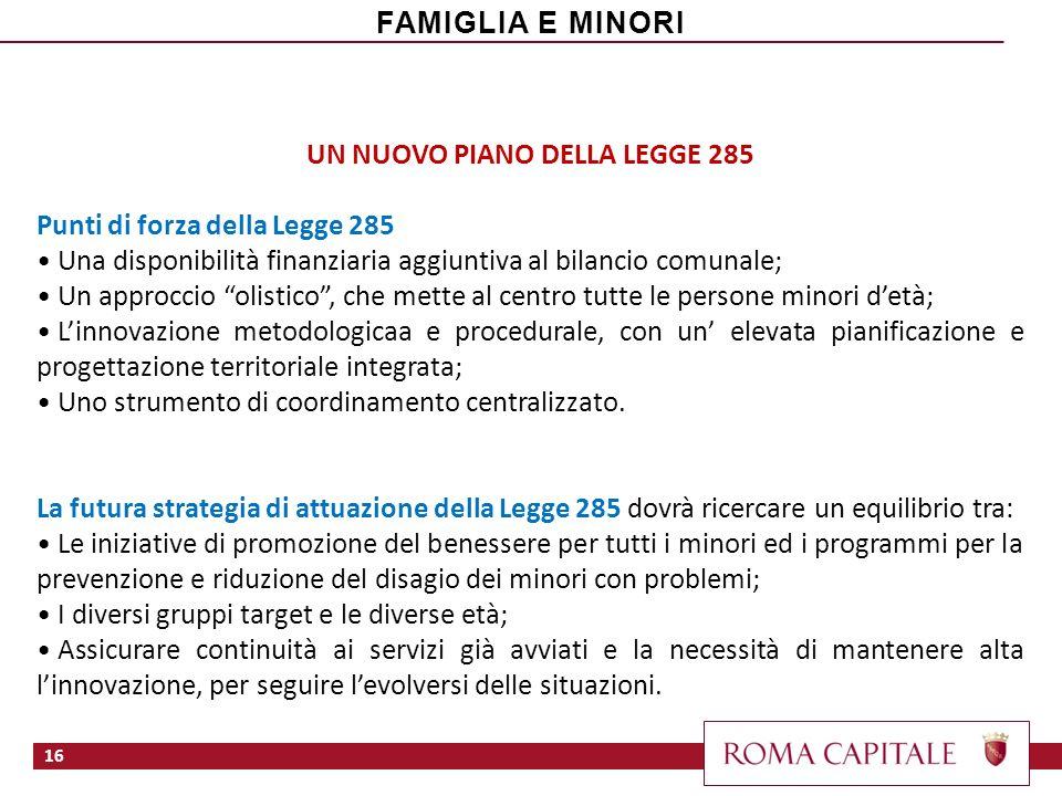 UN NUOVO PIANO DELLA LEGGE 285 Punti di forza della Legge 285 Una disponibilità finanziaria aggiuntiva al bilancio comunale; Un approccio olistico, ch