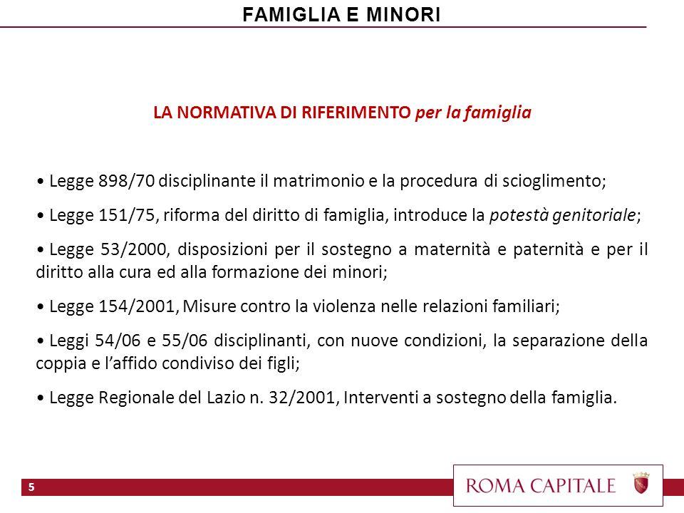 LA NORMATIVA DI RIFERIMENTO per la famiglia Legge 898/70 disciplinante il matrimonio e la procedura di scioglimento; Legge 151/75, riforma del diritto