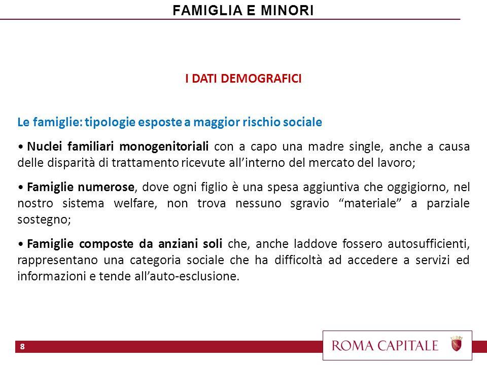 I DATI DEMOGRAFICI Le famiglie: tipologie esposte a maggior rischio sociale Nuclei familiari monogenitoriali con a capo una madre single, anche a caus