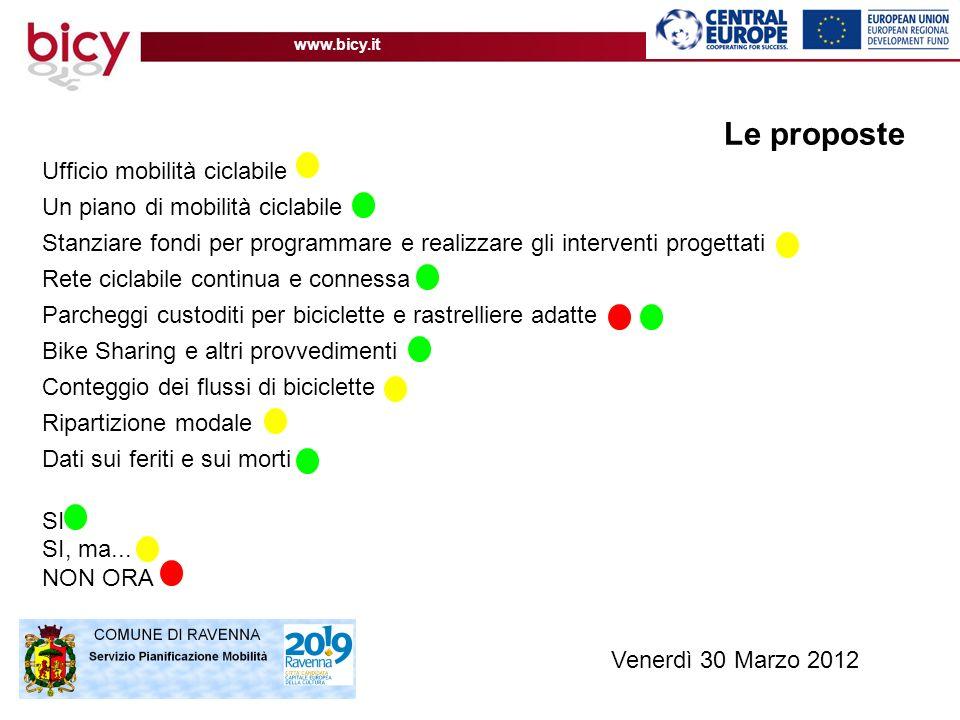 www.bicy.it Le proposte Ufficio mobilità ciclabile Un piano di mobilità ciclabile Stanziare fondi per programmare e realizzare gli interventi progetta
