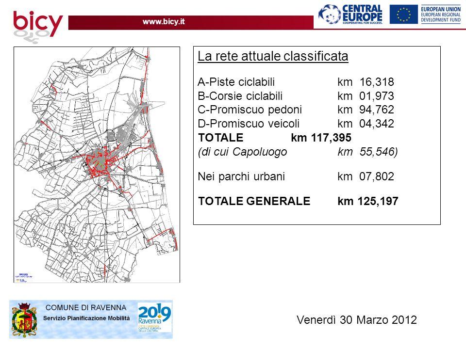 www.bicy.it La rete attuale classificata A-Piste ciclabilikm 16,318 B-Corsie ciclabilikm 01,973 C-Promiscuo pedonikm 94,762 D-Promiscuo veicolikm 04,342 TOTALEkm 117,395 (di cui Capoluogokm 55,546) Nei parchi urbanikm 07,802 TOTALE GENERALEkm 125,197 Venerdì 30 Marzo 2012