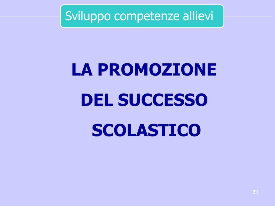 31 Sviluppo competenze allievi LA PROMOZIONE DEL SUCCESSO SCOLASTICO