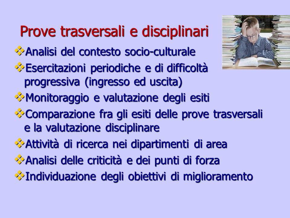 Prove trasversali e disciplinari Analisi del contesto socio-culturale Analisi del contesto socio-culturale Esercitazioni periodiche e di difficoltà pr