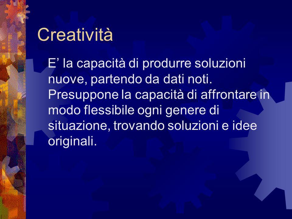 Creatività E la capacità di produrre soluzioni nuove, partendo da dati noti. Presuppone la capacità di affrontare in modo flessibile ogni genere di si