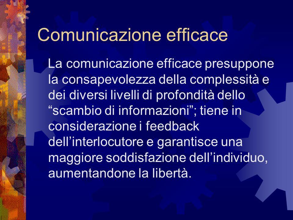 Comunicazione efficace La comunicazione efficace presuppone la consapevolezza della complessità e dei diversi livelli di profondità dello scambio di i
