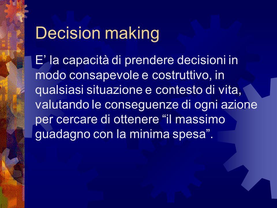Decision making E la capacità di prendere decisioni in modo consapevole e costruttivo, in qualsiasi situazione e contesto di vita, valutando le conseg