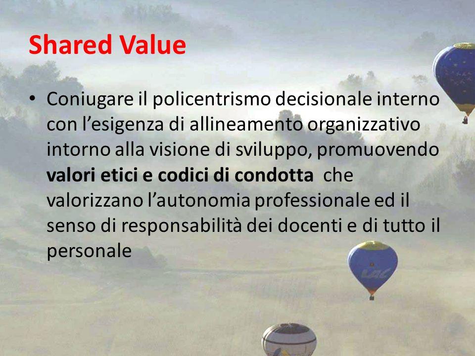 Shared Value Coniugare il policentrismo decisionale interno con lesigenza di allineamento organizzativo intorno alla visione di sviluppo, promuovendo