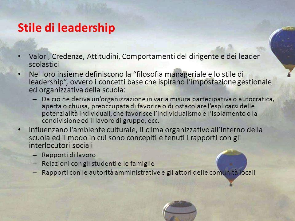Stile di leadership Valori, Credenze, Attitudini, Comportamenti del dirigente e dei leader scolastici Nel loro insieme definiscono la filosofia manage