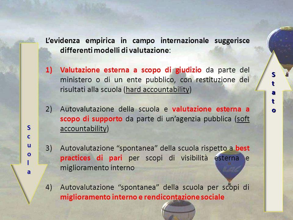 Levidenza empirica in campo internazionale suggerisce differenti modelli di valutazione: 1)Valutazione esterna a scopo di giudizio da parte del minist