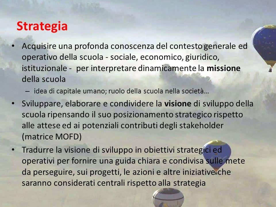 Strategia Acquisire una profonda conoscenza del contesto generale ed operativo della scuola - sociale, economico, giuridico, istituzionale - per inter