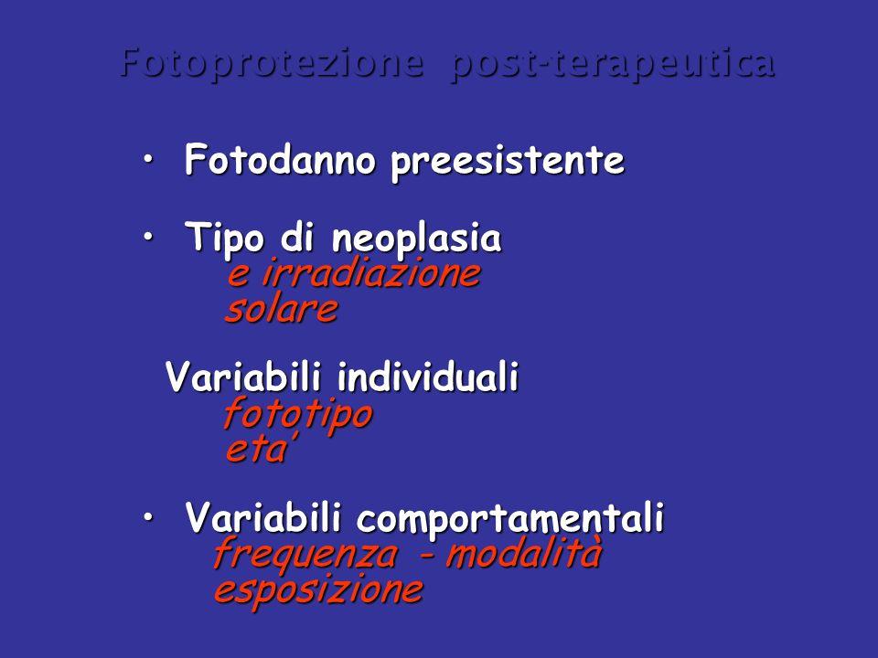 Fotoprotezione Topica TOPICI ANTIOSSIDANTI TOPICI ANTIOSSIDANTI