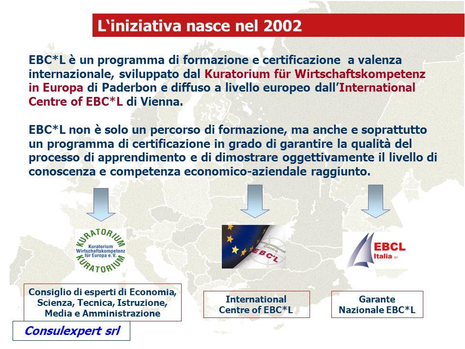 EBC*L è un programma di formazione e certificazione a valenza internazionale, sviluppato dal Kuratorium für Wirtschaftskompetenz in Europa di Paderbon