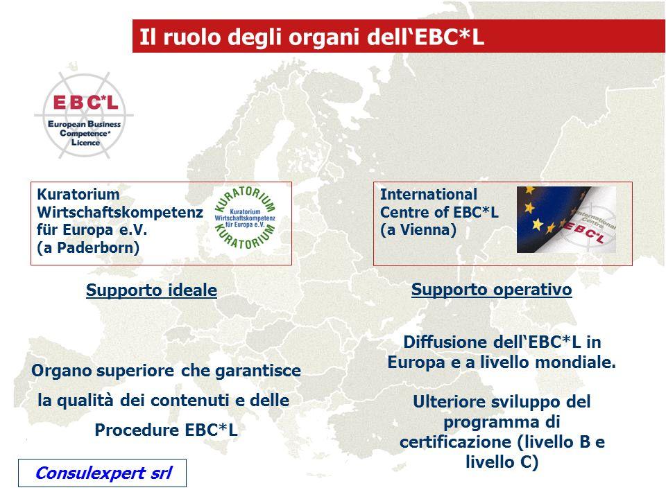 Supporto ideale Supporto operativo Organo superiore che garantisce la qualità dei contenuti e delle Procedure EBC*L Diffusione dellEBC*L in Europa e a