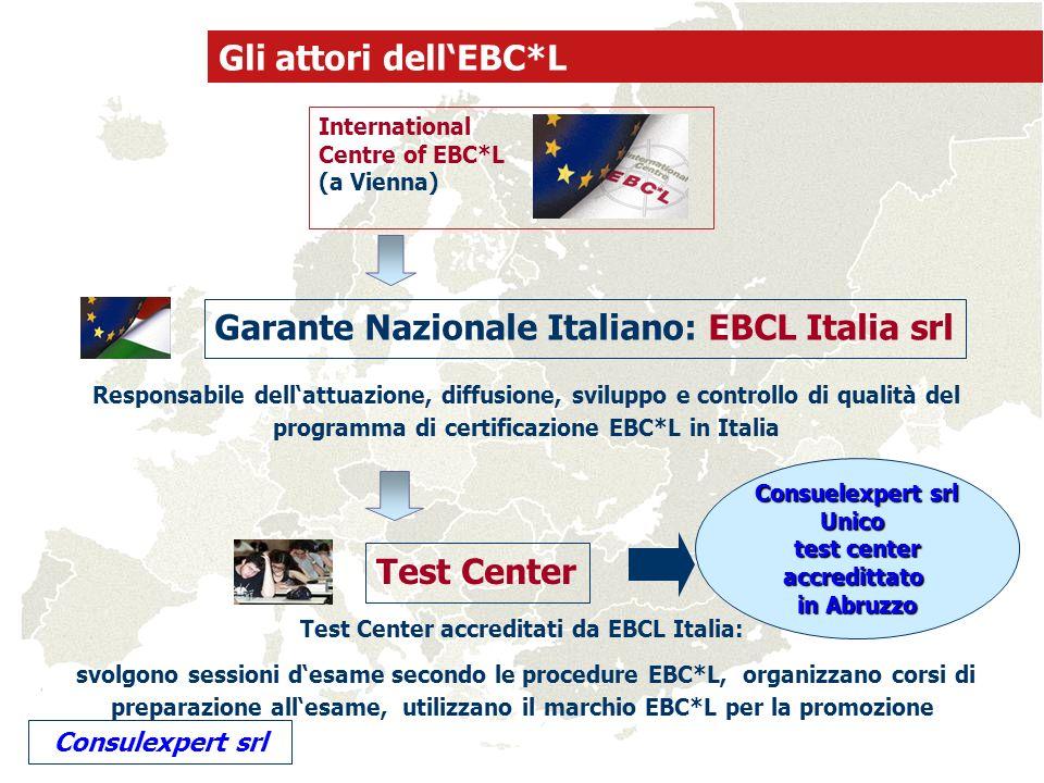 Garante Nazionale Italiano: EBCL Italia srl Responsabile dellattuazione, diffusione, sviluppo e controllo di qualità del programma di certificazione E