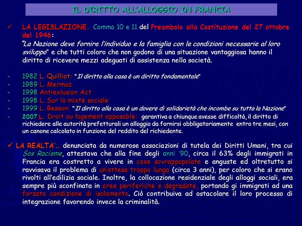 IL DIRITTO ALLALLOGGIO IN FRANCIA LA LEGISLAZIONE… LA LEGISLAZIONE… Comma 10 e 11 del Preambolo alla Costituzione del 27 ottobre del 1946: La Nazione