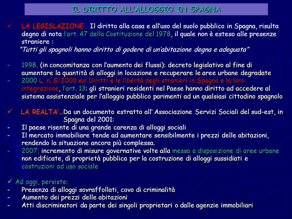 IL DIRITTO ALLALLOGGIO IN SPAGNA LA LEGISLAZIONE… lart. 47 della Costituzione del 1978 LA LEGISLAZIONE… Il diritto alla casa e alluso del suolo pubbli