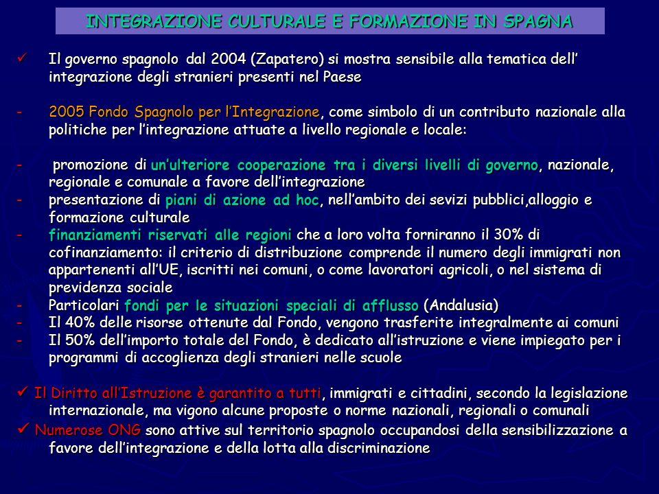 INTEGRAZIONE CULTURALE E FORMAZIONE IN SPAGNA Il governo spagnolo dal 2004 (Zapatero) si mostra sensibile alla tematica dell integrazione degli strani