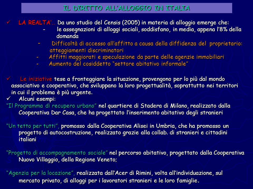 IL DIRITTO ALLALLOGGIO IN ITALIA LA REALTA… Da uno studio del Censis (2005) in materia di alloggio emerge che: LA REALTA… Da uno studio del Censis (20