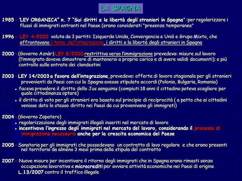 1985 – LEY ORGANICA n. 7 Sui diritti e le libertà degli stranieri in Spagna :per regolarizzare i flussi di immigrati entranti nel Paese (erano conside