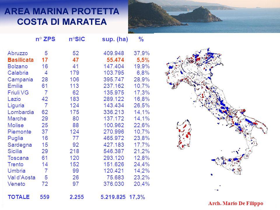 n° ZPS n°SIC sup. (ha) % Abruzzo 5 52 409.948 37,9% Basilicata 17 47 55.474 5,5% Bolzano 16 41 147.404 19,9% Calabria 4 179 103.795 6,8% Campania 28 1
