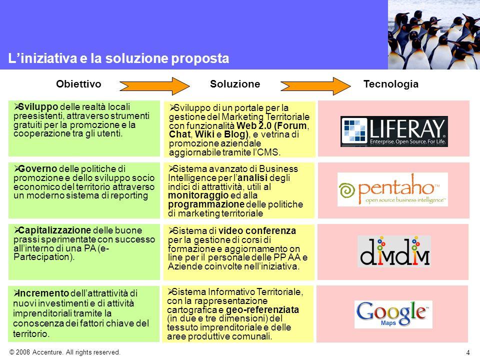 © 2008 Accenture. All rights reserved. 4 Liniziativa e la soluzione proposta Incremento dellattrattività di nuovi investimenti e di attività imprendit