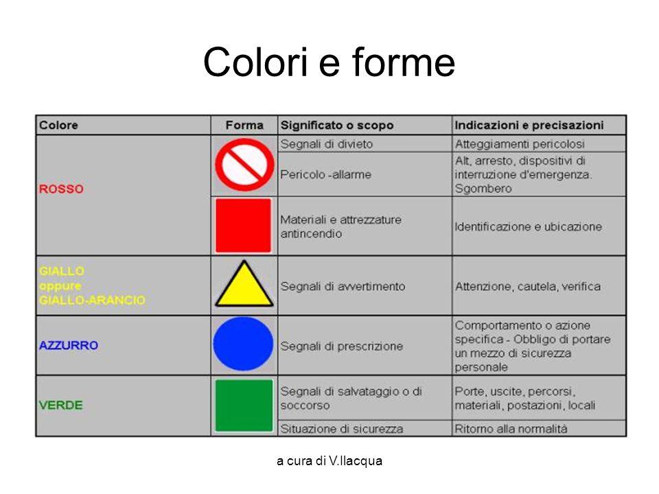 a cura di V.Ilacqua Colori e forme