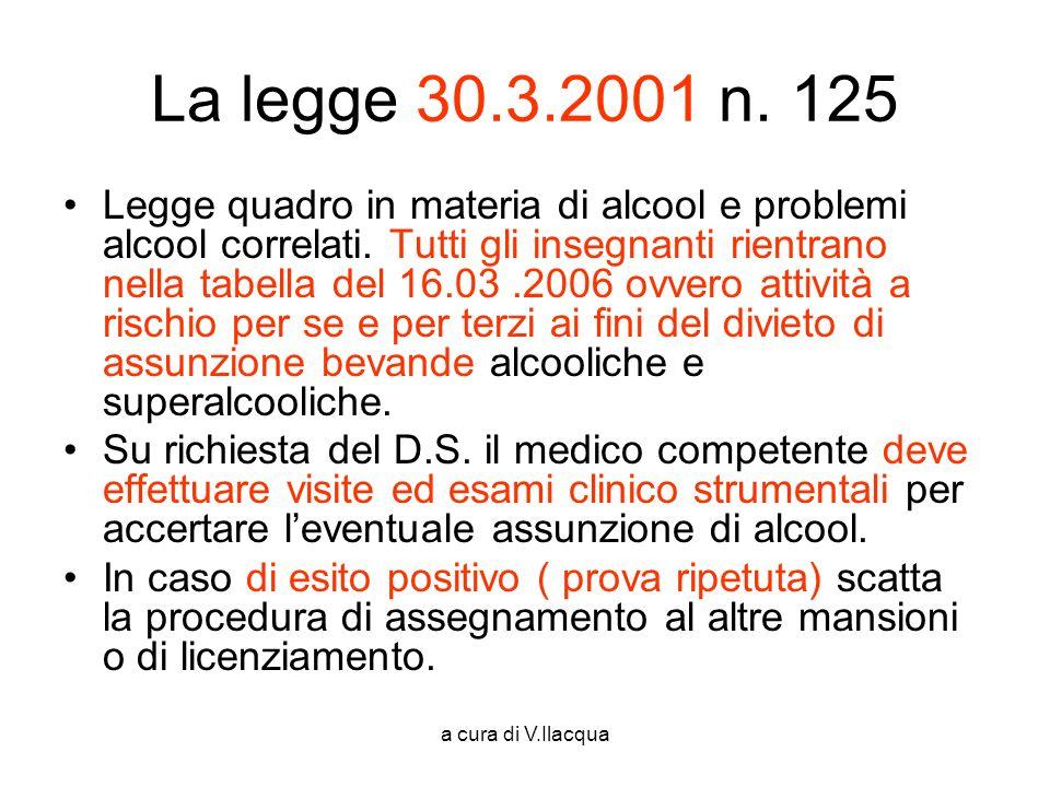 a cura di V.Ilacqua La legge 30.3.2001 n. 125 Legge quadro in materia di alcool e problemi alcool correlati. Tutti gli insegnanti rientrano nella tabe