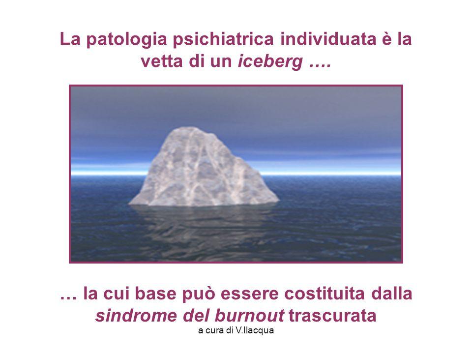 a cura di V.Ilacqua La patologia psichiatrica individuata è la vetta di un iceberg …. … la cui base può essere costituita dalla sindrome del burnout t