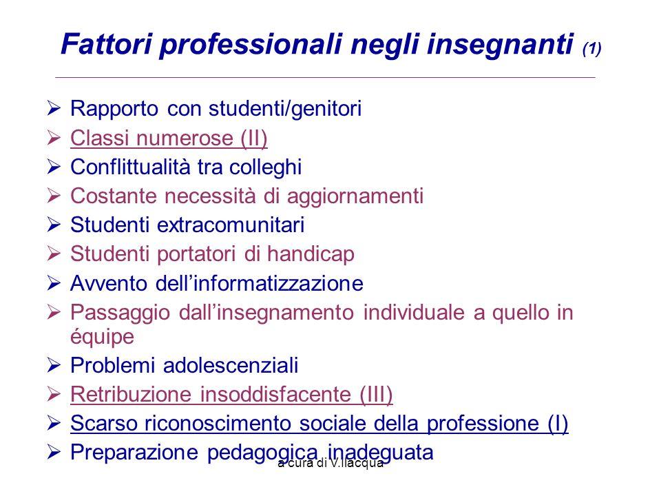a cura di V.Ilacqua Rapporto con studenti/genitori Classi numerose (II) Conflittualità tra colleghi Costante necessità di aggiornamenti Studenti extra