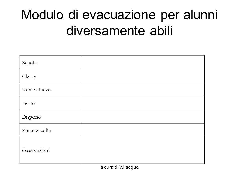 a cura di V.Ilacqua Modulo di evacuazione per alunni diversamente abili Scuola Classe Nome allievo Ferito Disperso Zona raccolta Osservazioni