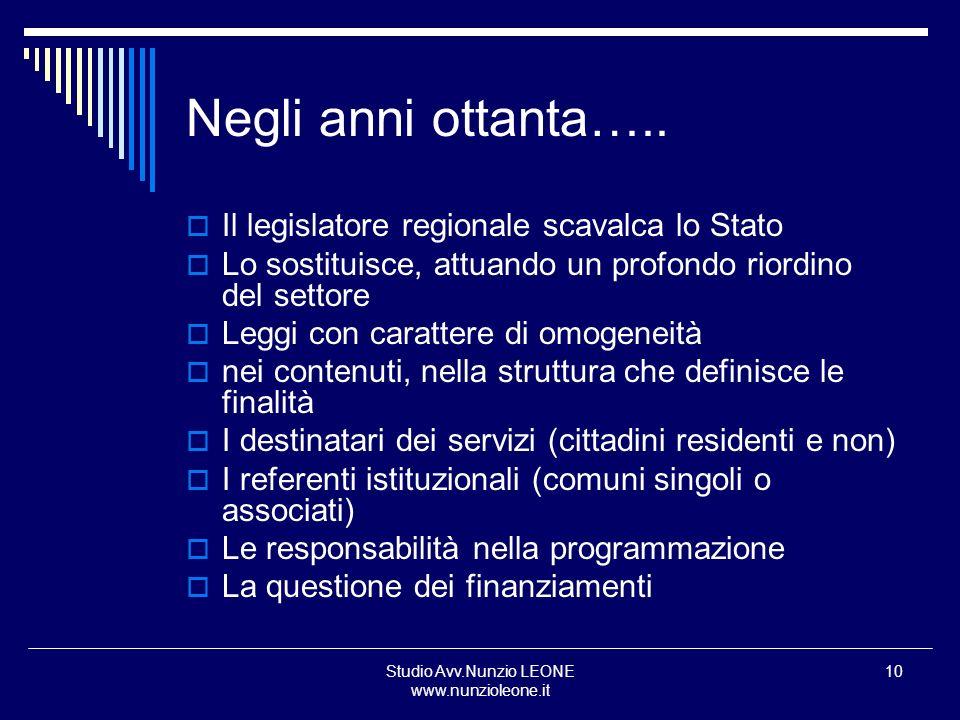 Studio Avv.Nunzio LEONE www.nunzioleone.it 10 Negli anni ottanta….. Il legislatore regionale scavalca lo Stato Lo sostituisce, attuando un profondo ri