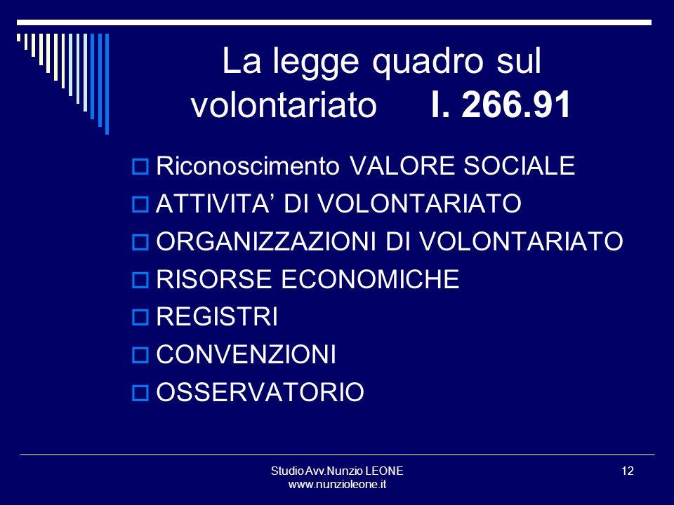 Studio Avv.Nunzio LEONE www.nunzioleone.it 12 La legge quadro sul volontariato l. 266.91 Riconoscimento VALORE SOCIALE ATTIVITA DI VOLONTARIATO ORGANI