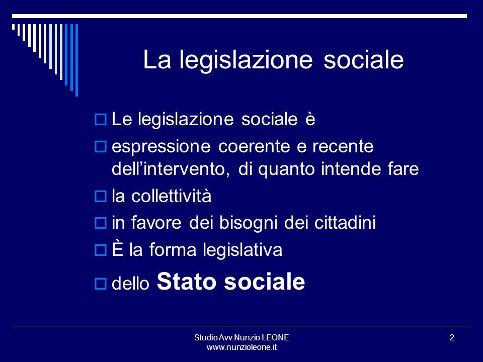 Studio Avv.Nunzio LEONE www.nunzioleone.it 3 Assistenza sociale e servizi sociali Assistenza sociale è concetto ampio Comprende trasferimenti monetari a sostegno del reddito delle persone in difficoltà In Italia sia previdenza che assistenza PRSTAZIONI DI SERVIZIO