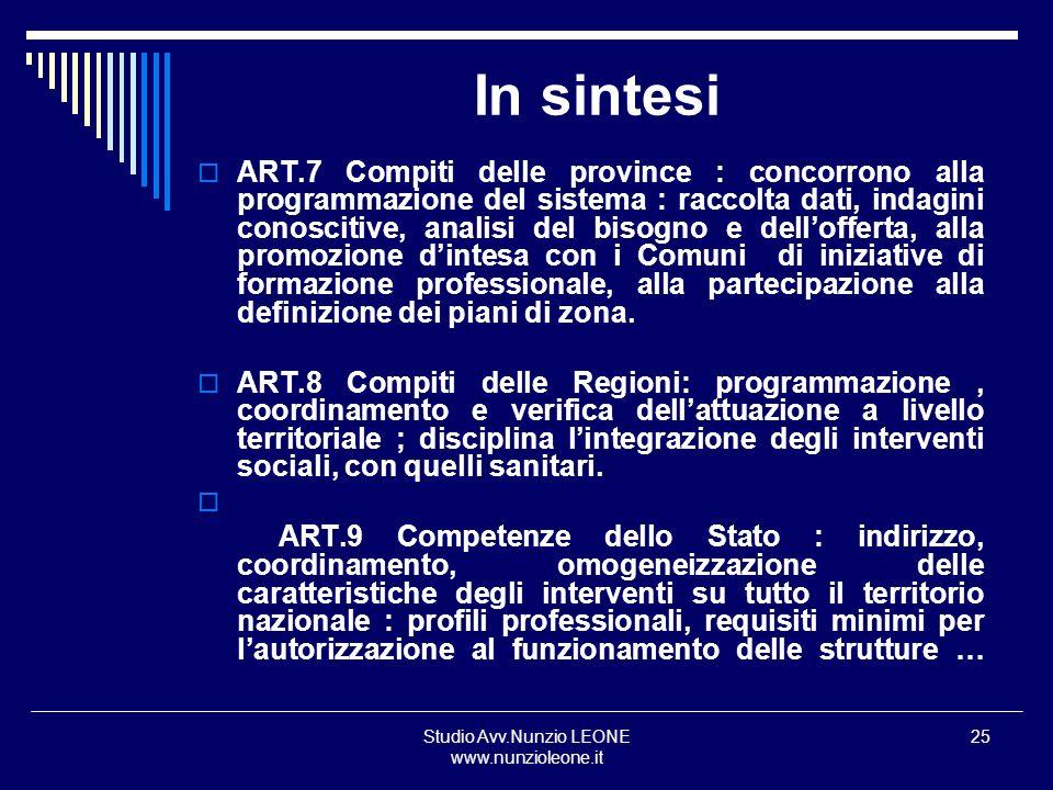 Studio Avv.Nunzio LEONE www.nunzioleone.it 25 In sintesi ART.7 Compiti delle province : concorrono alla programmazione del sistema : raccolta dati, in