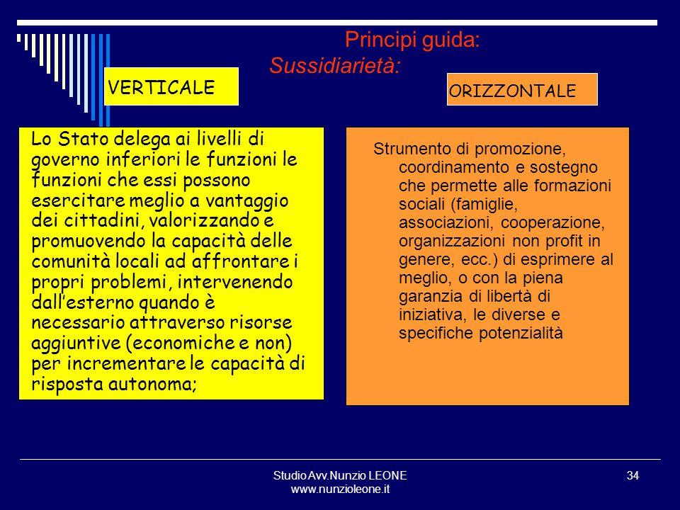 Studio Avv.Nunzio LEONE www.nunzioleone.it 34 Principi guida: Sussidiarietà: Strumento di promozione, coordinamento e sostegno che permette alle forma
