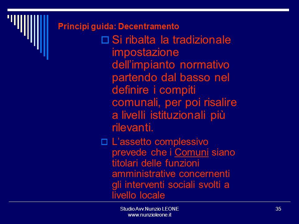Studio Avv.Nunzio LEONE www.nunzioleone.it 35 Principi guida: Decentramento Si ribalta la tradizionale impostazione dellimpianto normativo partendo da