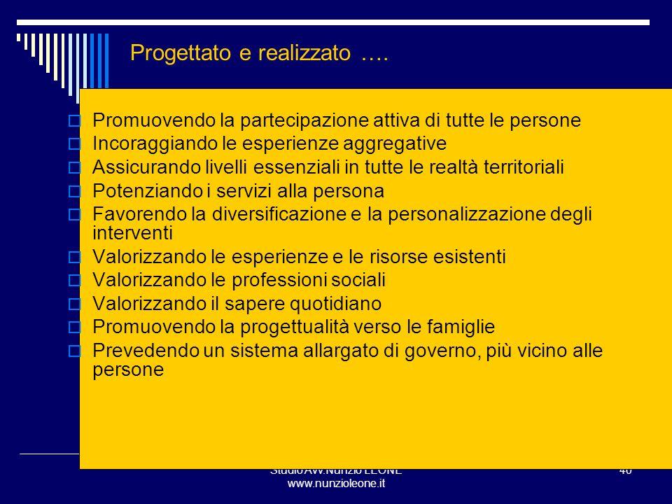 Studio Avv.Nunzio LEONE www.nunzioleone.it 40 Progettato e realizzato …. Promuovendo la partecipazione attiva di tutte le persone Incoraggiando le esp