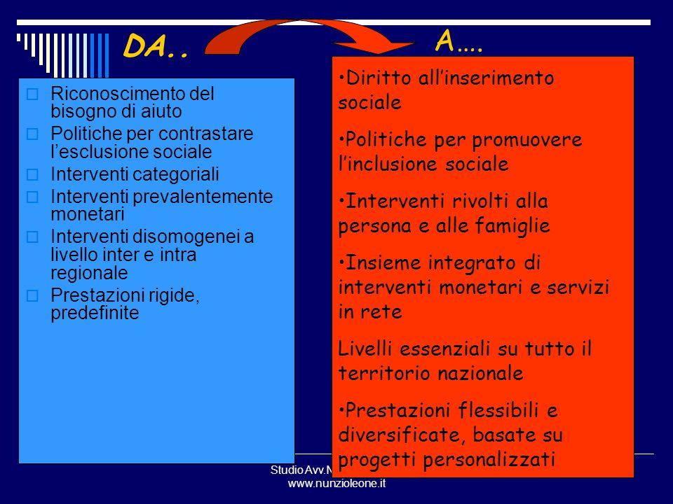 Studio Avv.Nunzio LEONE www.nunzioleone.it 41 Riconoscimento del bisogno di aiuto Politiche per contrastare lesclusione sociale Interventi categoriali
