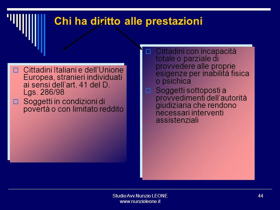 Studio Avv.Nunzio LEONE www.nunzioleone.it 44 Chi ha diritto alle prestazioni Cittadini Italiani e dellUnione Europea, stranieri individuati ai sensi