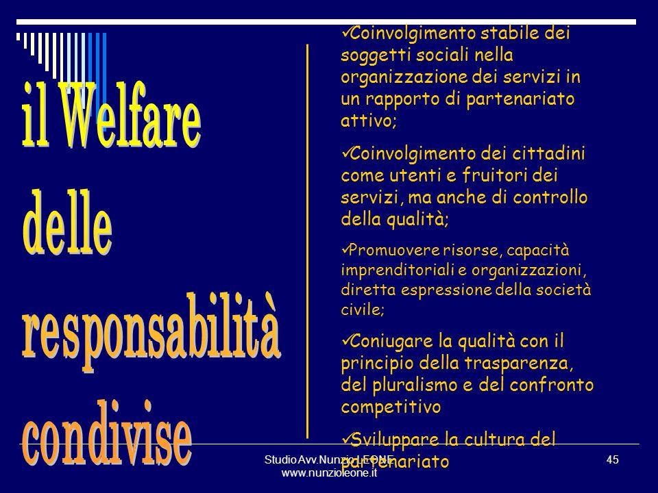 Studio Avv.Nunzio LEONE www.nunzioleone.it 45 Coinvolgimento stabile dei soggetti sociali nella organizzazione dei servizi in un rapporto di partenari