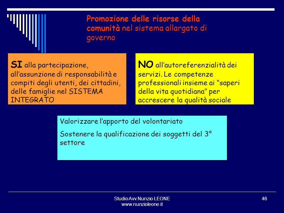 Studio Avv.Nunzio LEONE www.nunzioleone.it 46 Promozione delle risorse della comunità nel sistema allargato di governo SI alla partecipazione, allassu