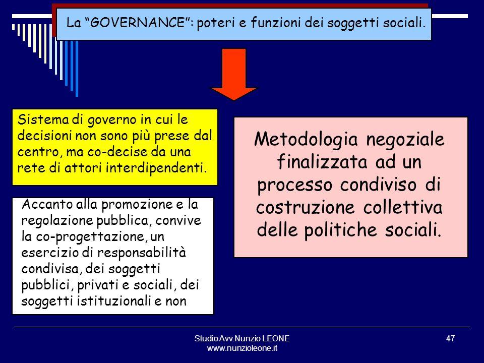 Studio Avv.Nunzio LEONE www.nunzioleone.it 47 La GOVERNANCE: poteri e funzioni dei soggetti sociali. Metodologia negoziale finalizzata ad un processo