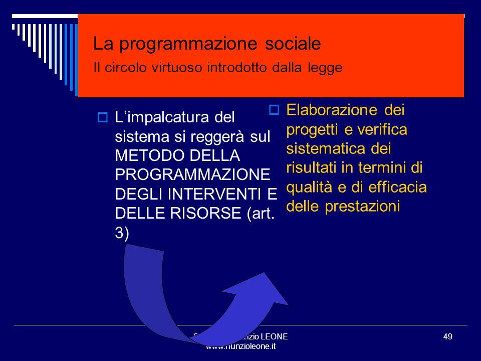 Studio Avv.Nunzio LEONE www.nunzioleone.it 49 La programmazione sociale Il circolo virtuoso introdotto dalla legge Limpalcatura del sistema si reggerà