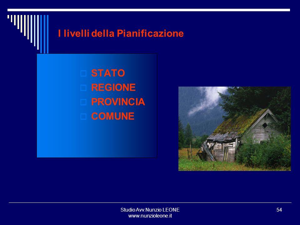 Studio Avv.Nunzio LEONE www.nunzioleone.it 54 I livelli della Pianificazione STATO REGIONE PROVINCIA COMUNE