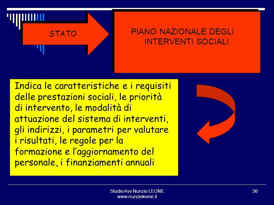 Studio Avv.Nunzio LEONE www.nunzioleone.it 56 PIANO NAZIONALE DEGLI INTERVENTI SOCIALI STATO Indica le caratteristiche e i requisiti delle prestazioni