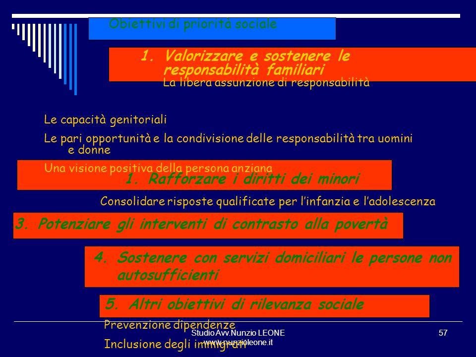 Studio Avv.Nunzio LEONE www.nunzioleone.it 57 Obiettivi di priorità sociale 1.Valorizzare e sostenere le responsabilità familiari La libera assunzione