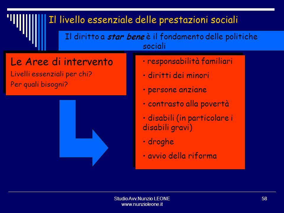 Studio Avv.Nunzio LEONE www.nunzioleone.it 58 Il livello essenziale delle prestazioni sociali Il diritto a star bene è il fondamento delle politiche s