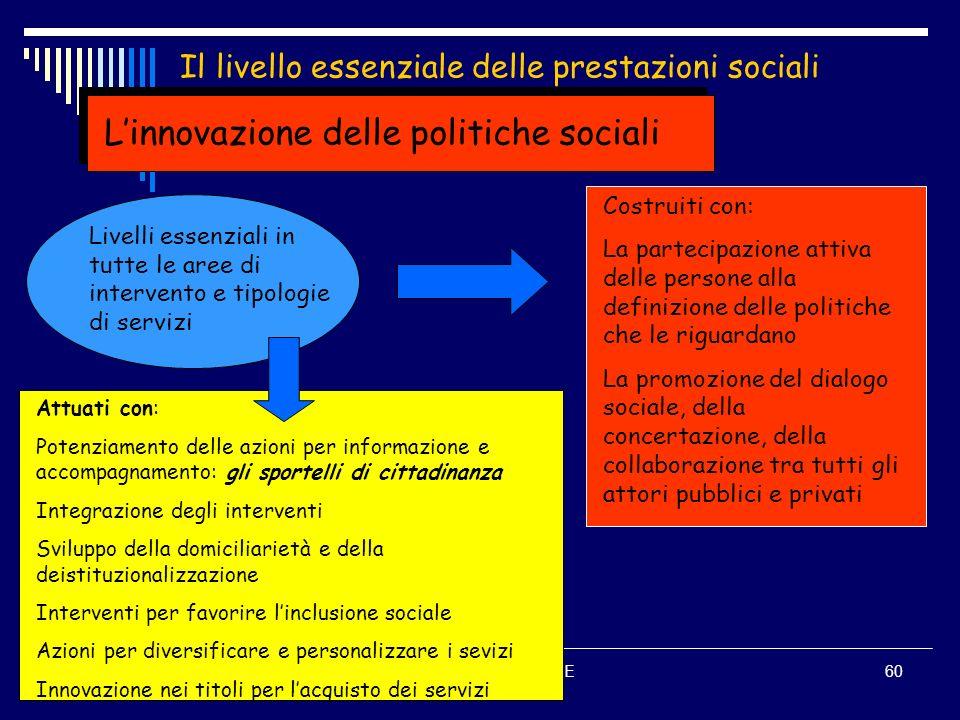 Studio Avv.Nunzio LEONE www.nunzioleone.it 60 Il livello essenziale delle prestazioni sociali Linnovazione delle politiche sociali Livelli essenziali