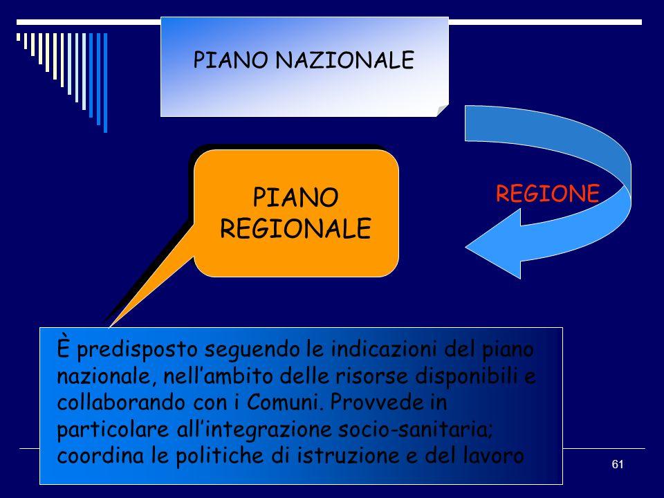 Studio Avv.Nunzio LEONE www.nunzioleone.it 61 È predisposto seguendo le indicazioni del piano nazionale, nellambito delle risorse disponibili e collab