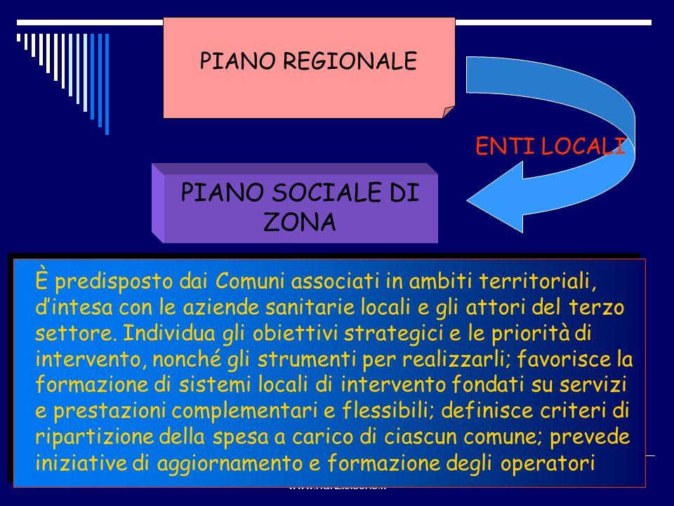 Studio Avv.Nunzio LEONE www.nunzioleone.it 62 È predisposto dai Comuni associati in ambiti territoriali, dintesa con le aziende sanitarie locali e gli
